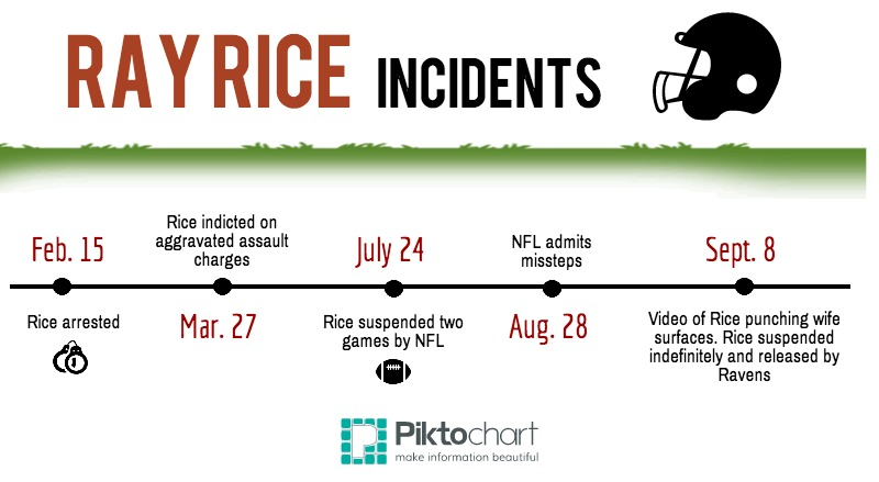 Rice+sparks+controversy%2C+Goodell+fumbles+delicate+situation