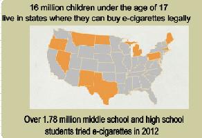 E-Cigarette usage increases among teenagers