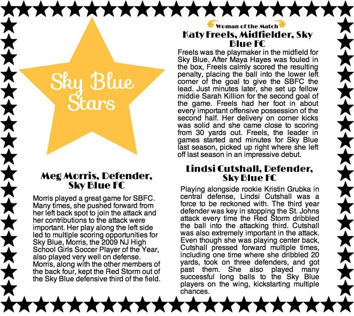 Soccer Star Infographic