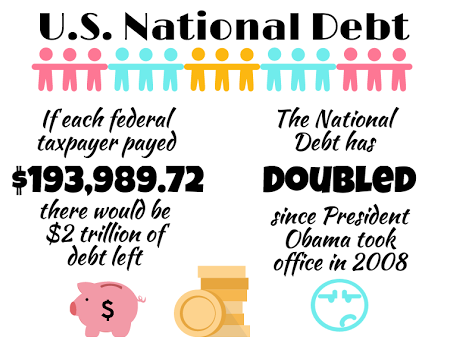 Debt Breaks Backs: Understanding the inherited national debt
