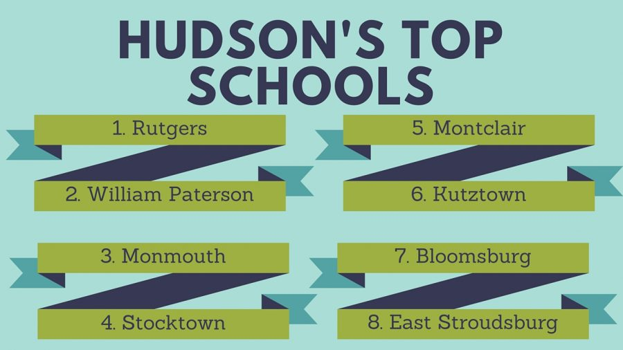Following+a+Senior%3A+Hudson%26%23039%3Bs+story+continued