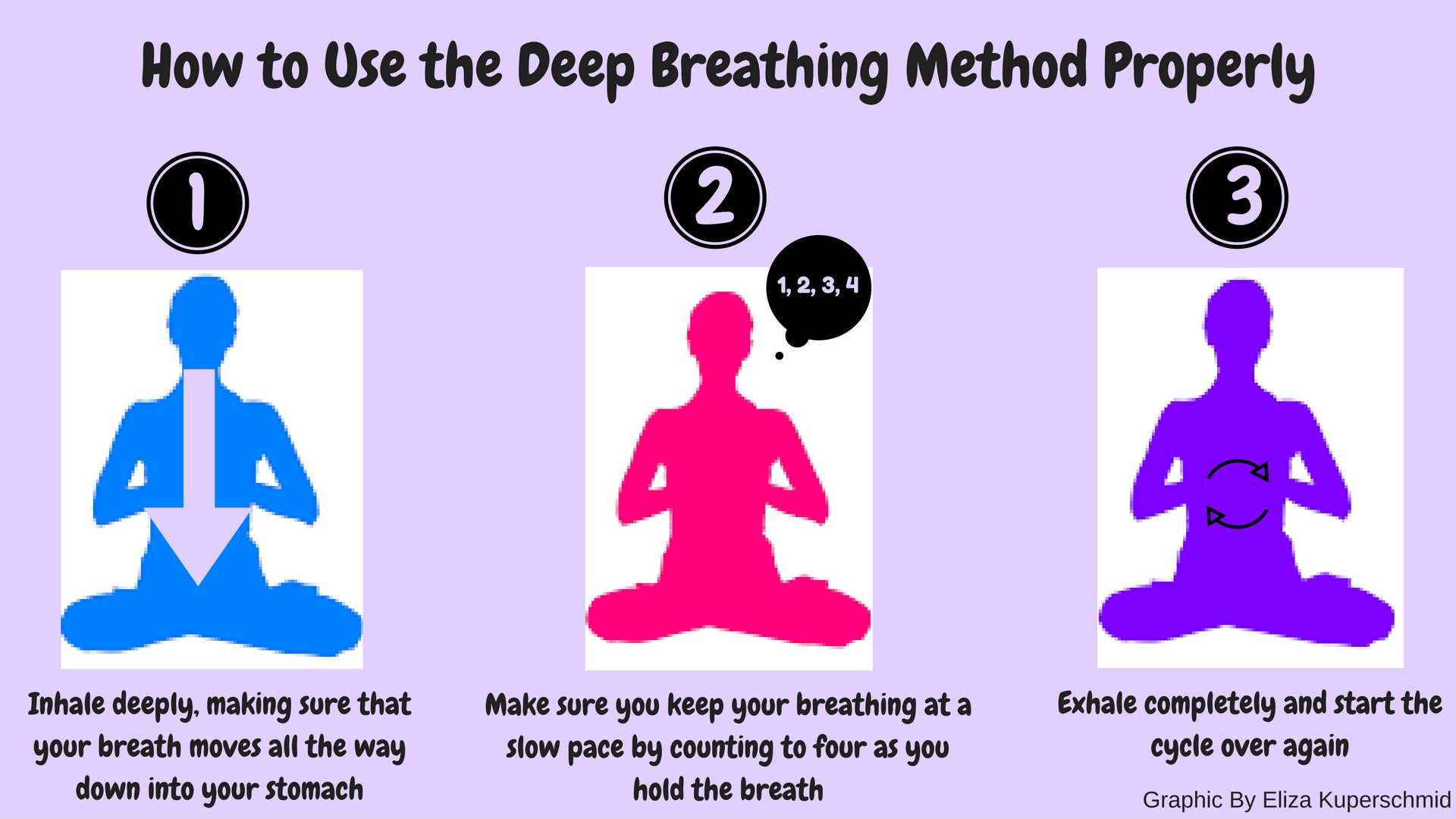 A handy visual that shows you how to deep breathe properly. You can use this method any time, any day, and any place.