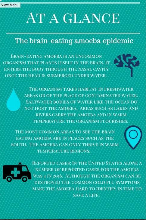 Brain eating graphic