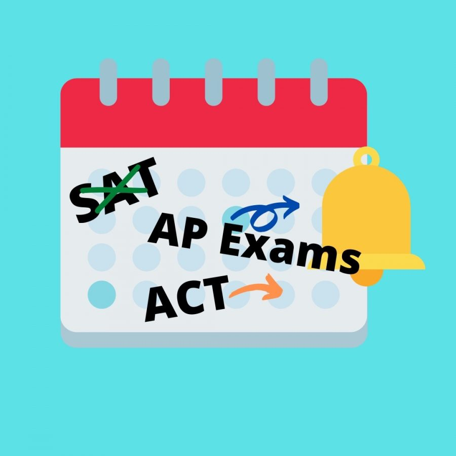 Changes coming to SAT and AP Exams in response to the COVID-19 pandemic