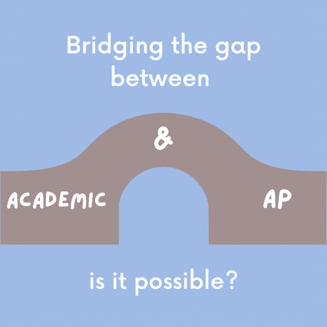 Bridging the gap between academic and AP